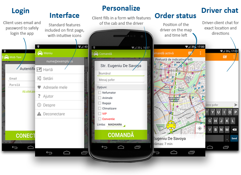 MobTAXI, software application designed for taxi customers and taxi